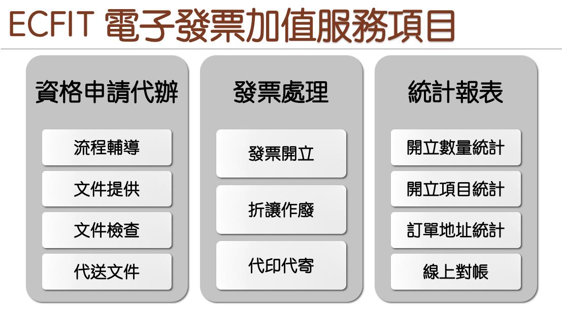ECFIT 電商電子發票