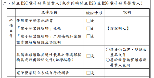 電子發票字軌號碼申請書