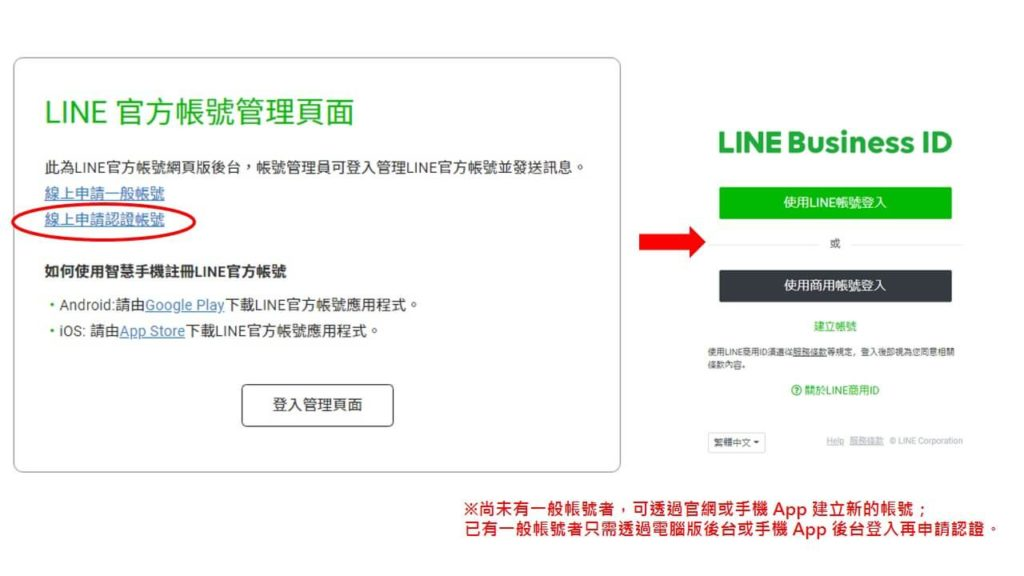 LINE官方帳號教學