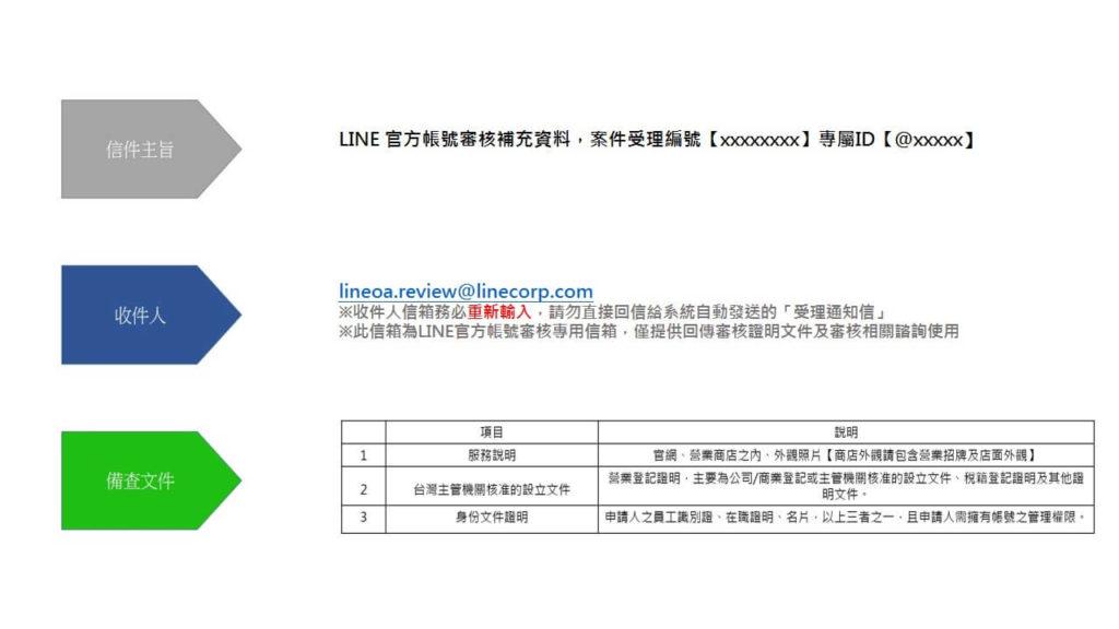 LINE官方帳號備查文件